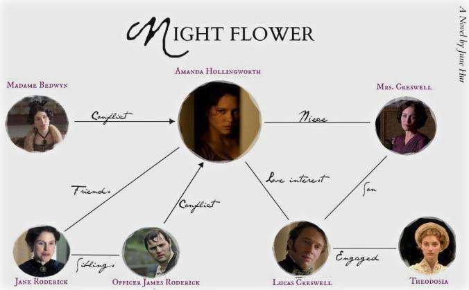 theNIGHT_FLOWER
